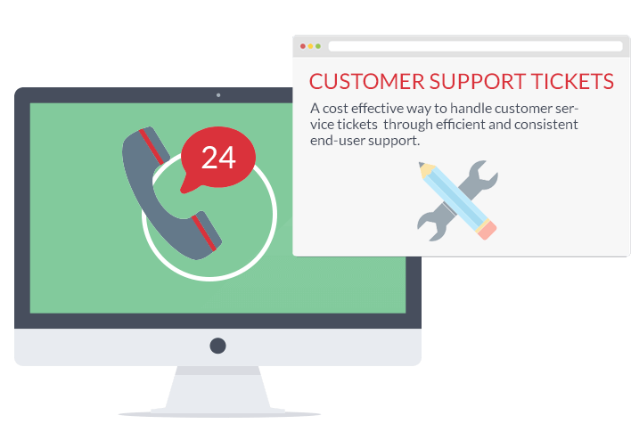 customer support ticket process