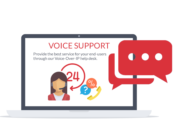 Voice support process