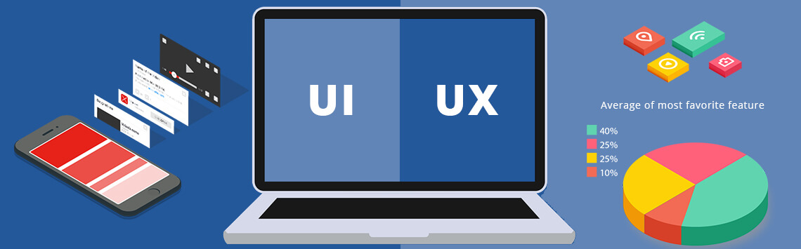 UI and UX sample design on laptop and phone