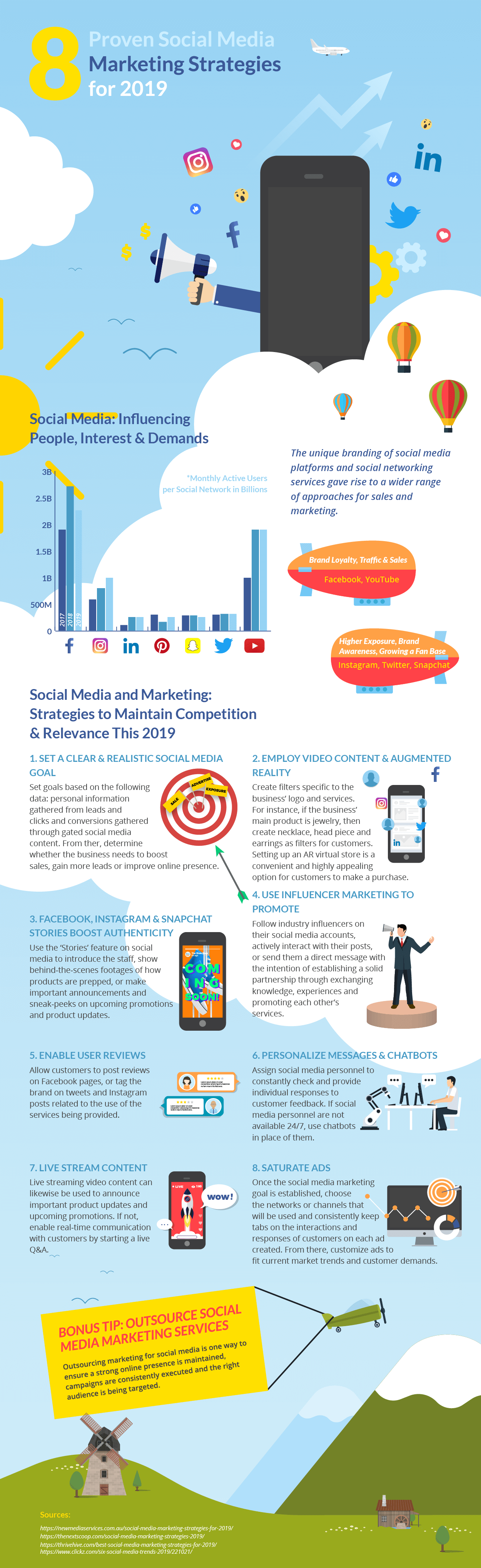Social Media Marketing Strategies for 2019